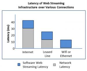 weblatencysoftware1