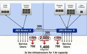interbroker-comms-diagram