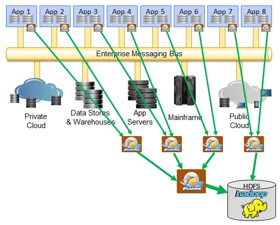 big-data-proliferation_1b