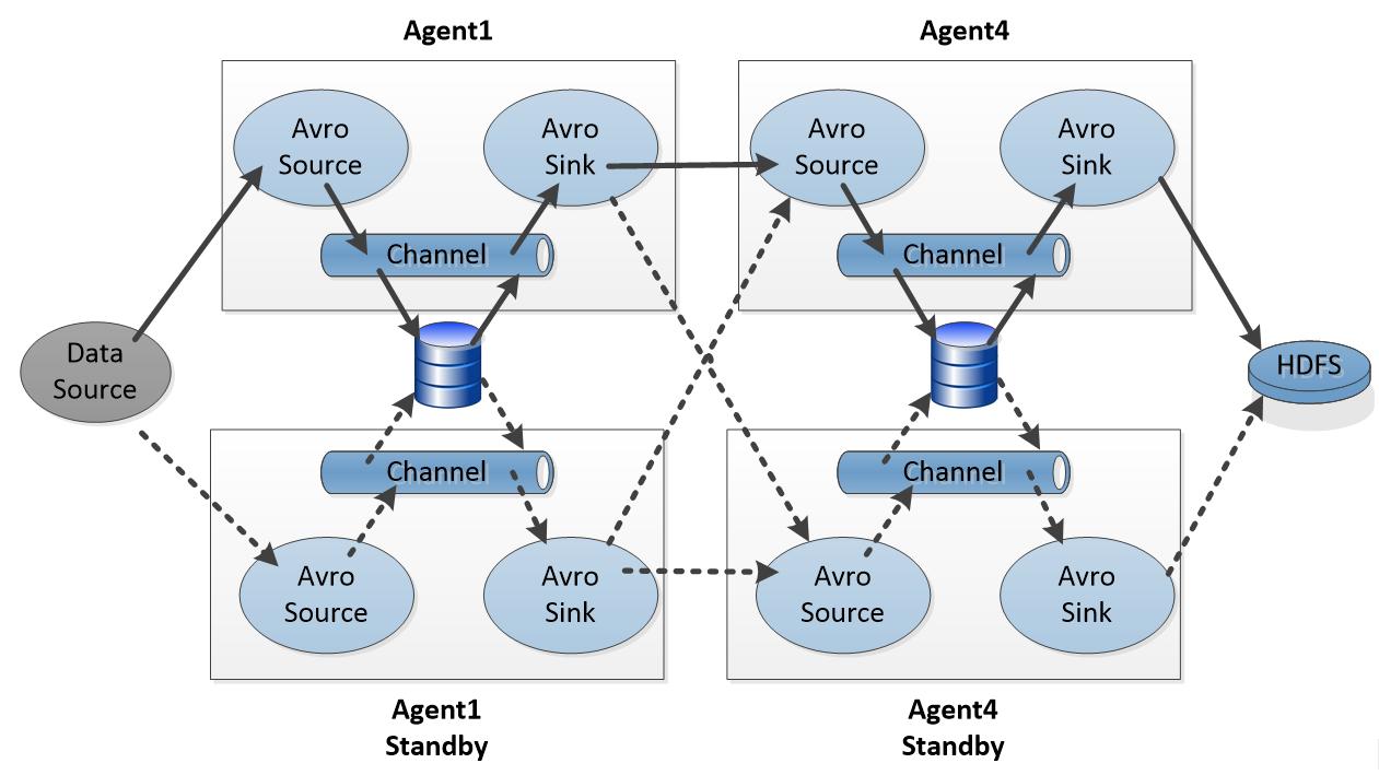 flume-channel-diagram_2