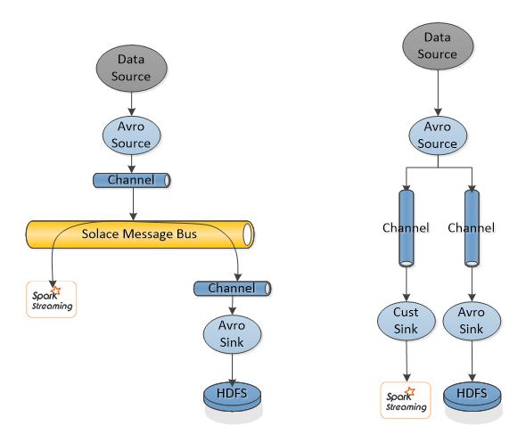 flume-channel-diagram_4-new