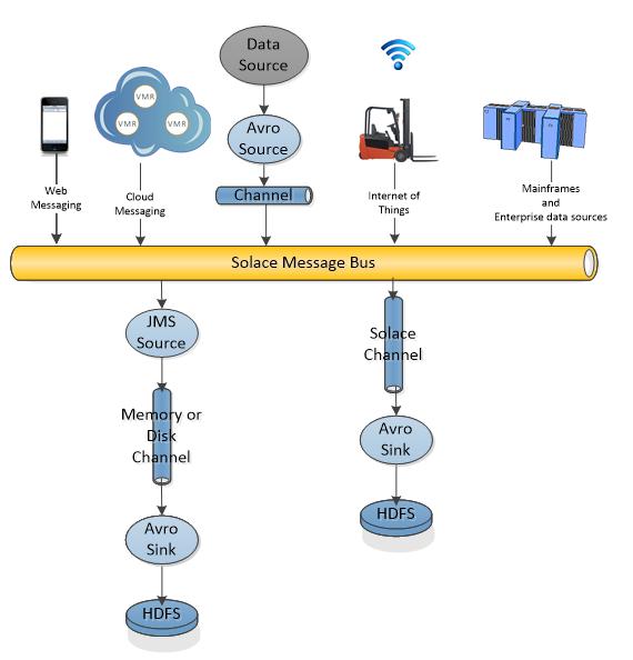 flume-channel-diagram_5