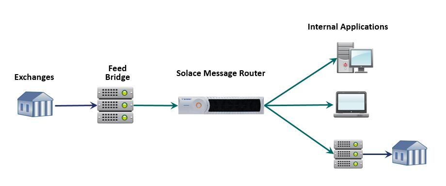 blocking-vs-non-blocking-post_pic-3