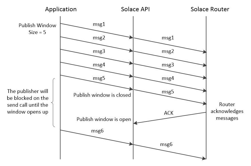 publisher-window-sizes_img-1
