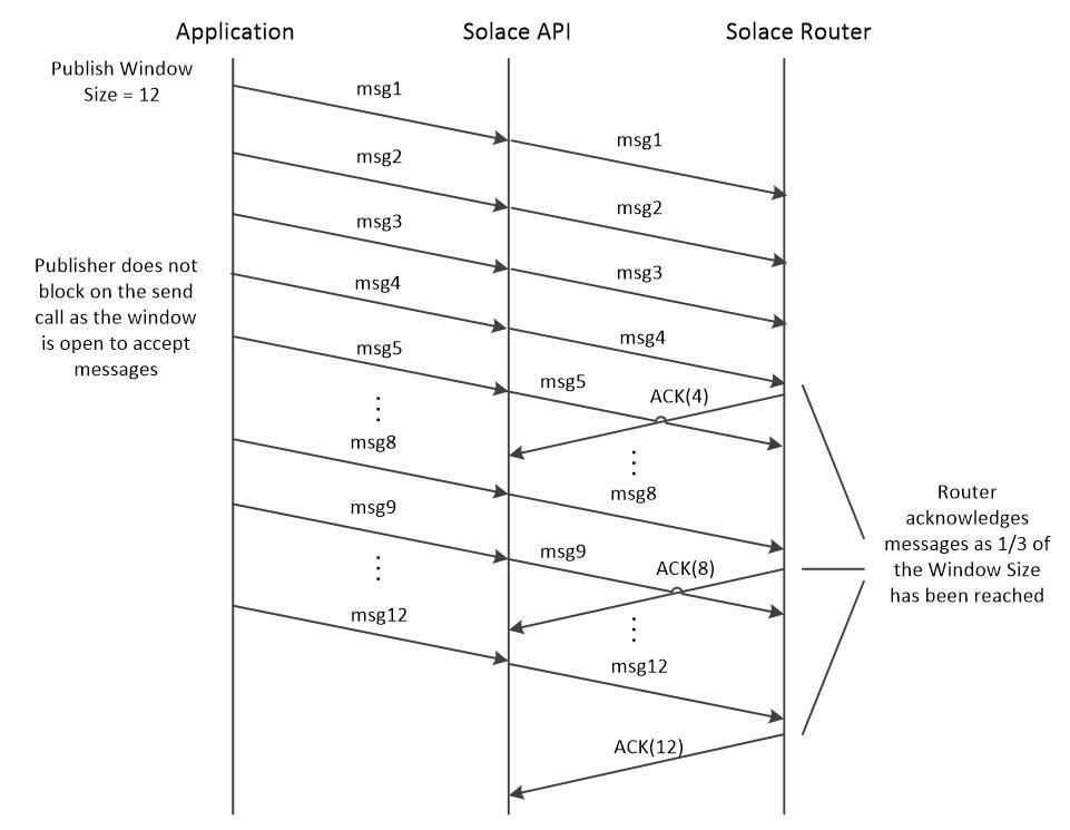 publisher-window-sizes_img-2