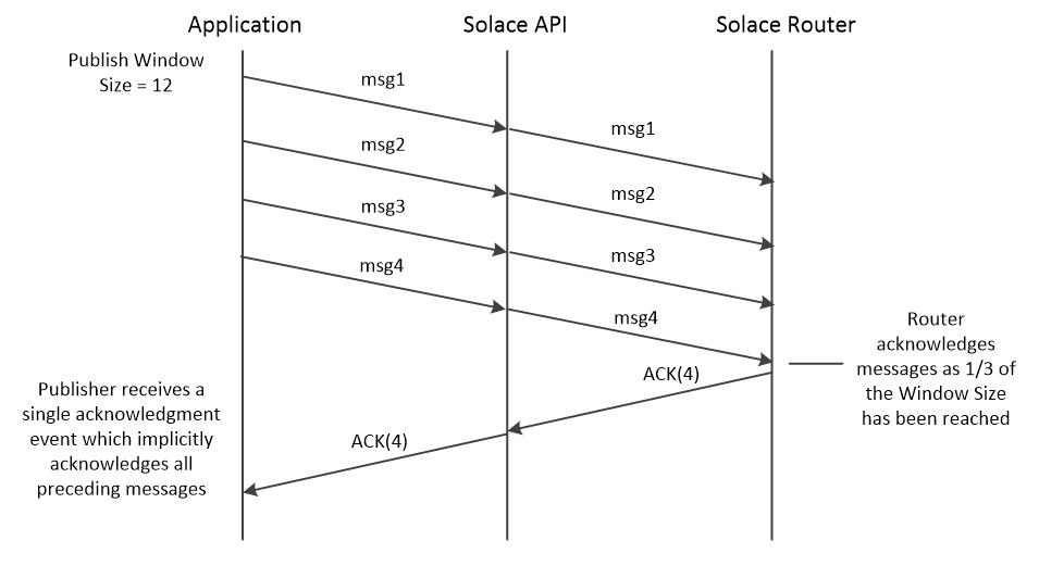 publisher-window-sizes_img-4