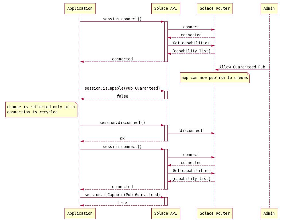 blog-checking-capabilities-2
