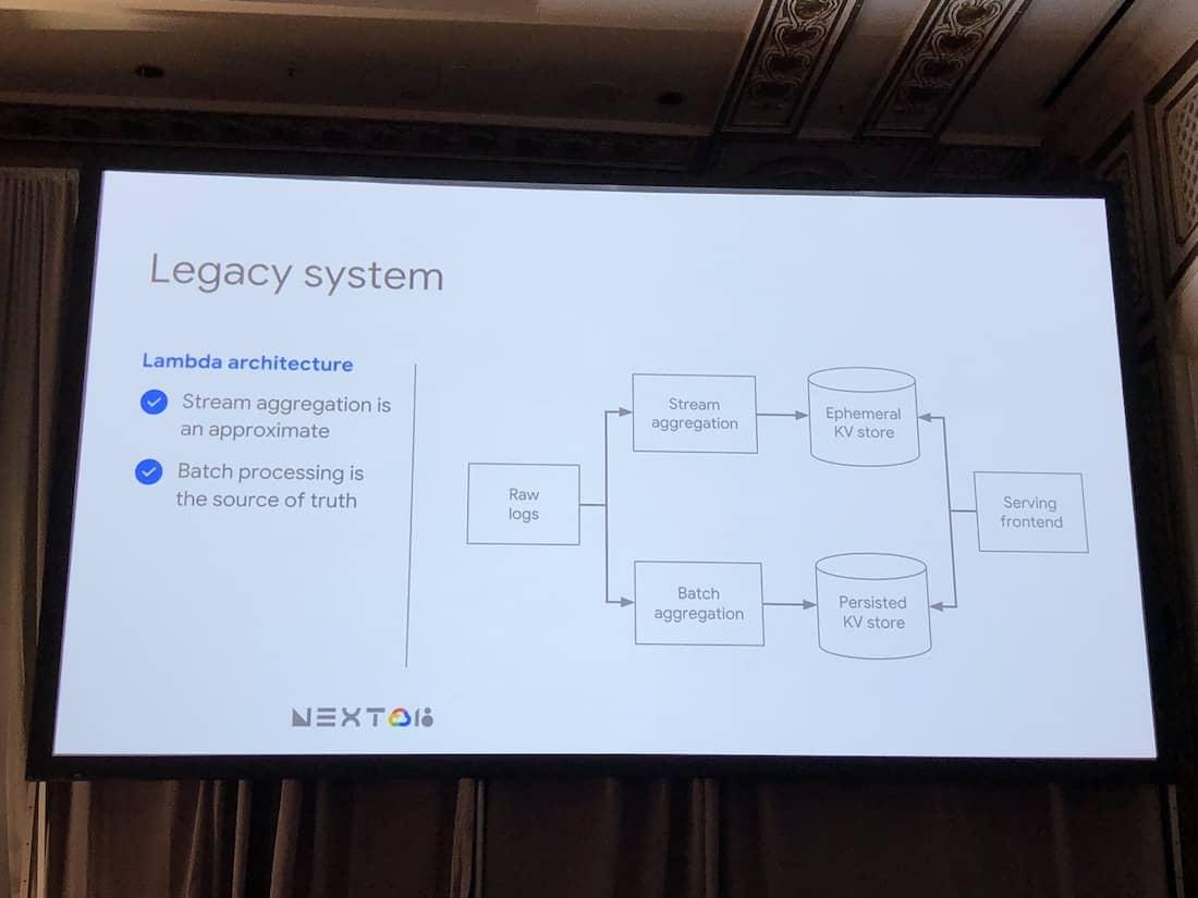 Twitter's Lambda architecture at Google Cloud Next 2018