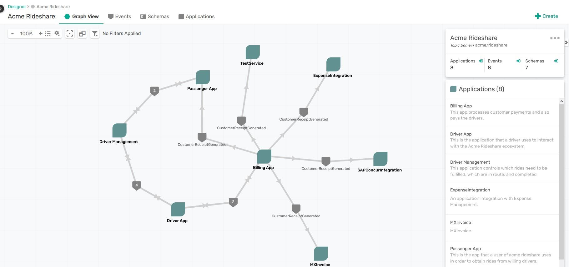 kafka streams visualization