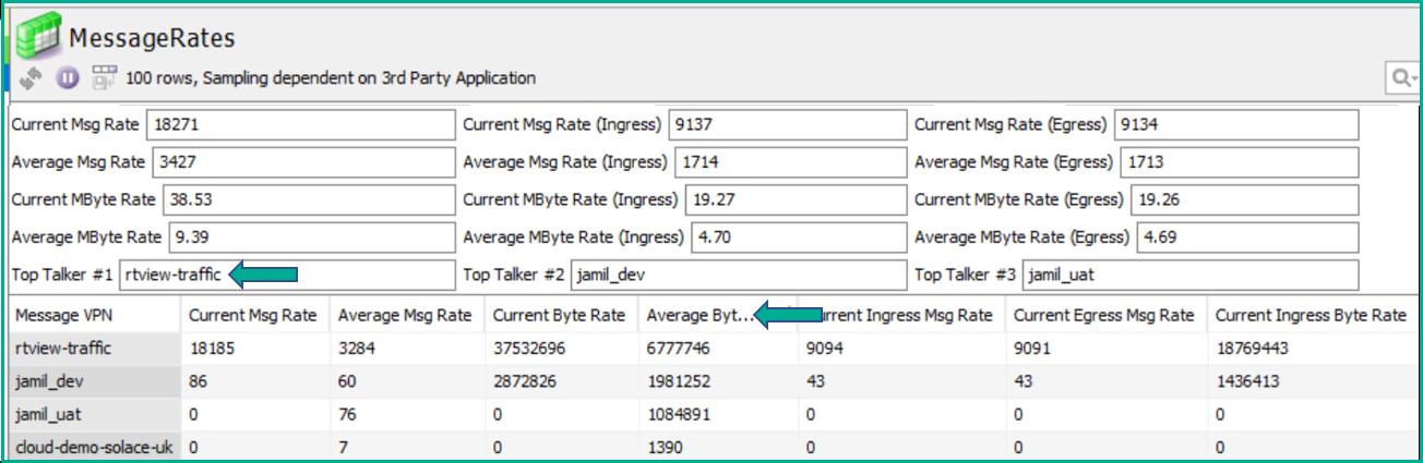 event broker monitoring