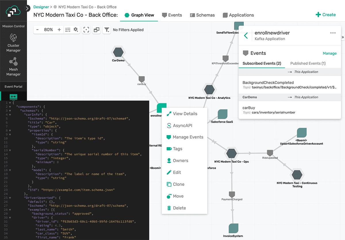 PubSub+ Develop