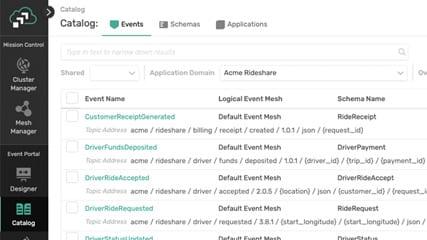 Catalog Your Event Data