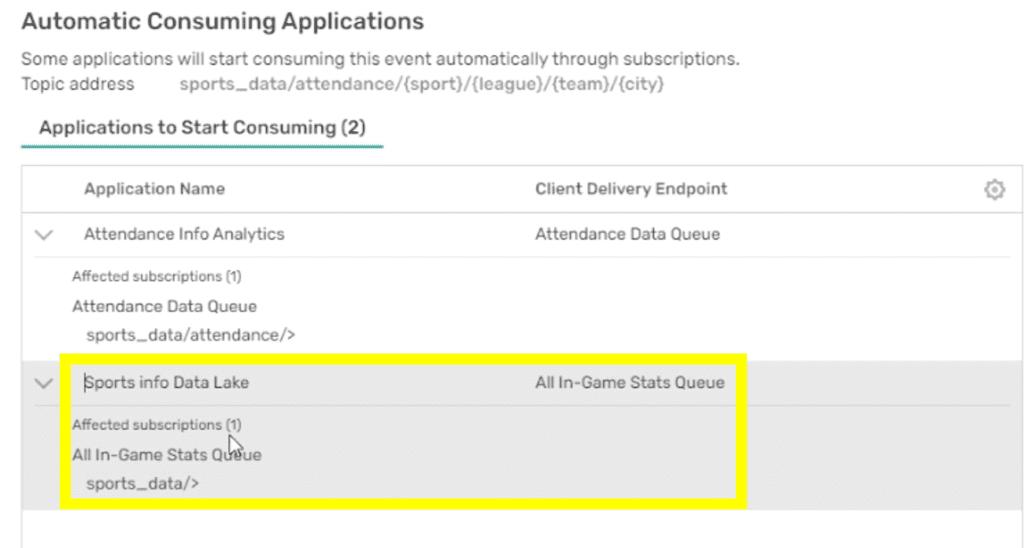 automatic consuming applications PubSub+ Event Portal