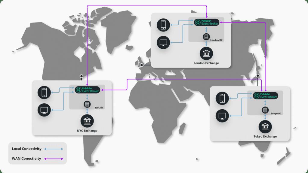 multi-site architecture with PubSub+